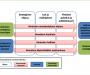 Arkistosektorin  aineistohallinnan  viitearkkitehtuurista julkaistu uusi versio